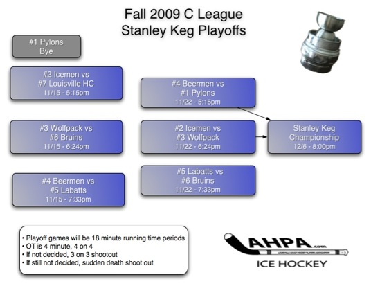 how to play summer league hockey rules